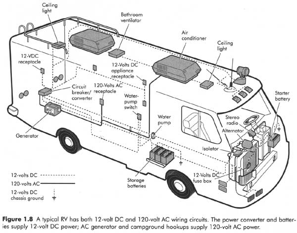 30 luxury camper trailer electrical system