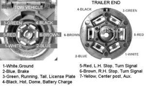 trailer-plug