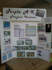 Triple A-K's presentation board.