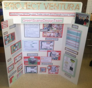 Our presentation board
