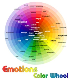 http://annaforsyth.files.wordpress.com/2012/12/emotions-color-wheel.jpg