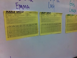 This is the a picture of each groups evaluations sheets when we split into groups and scored each group based on floor plans.