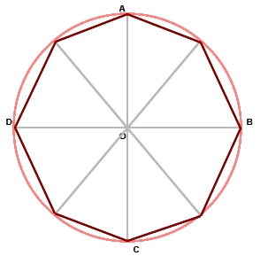 A circle into an octagon? geometry.s1tes.com